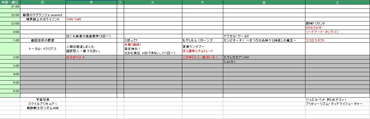 2012summer_anime