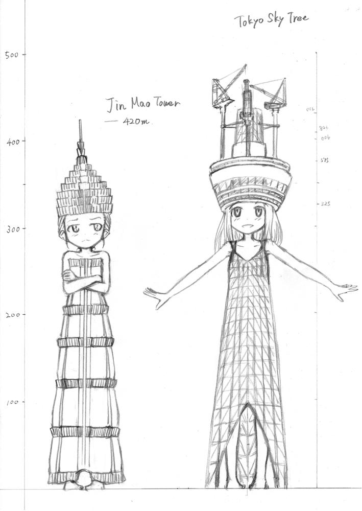 2010年08月23日付け  ジンマオタワー(金茂大厦):420m  東京スカイツリー:428m